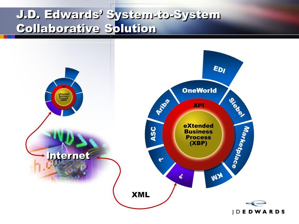 Internet XML .KM . Ariba Siebel Marketplace ASC OneWorld EDI J.D.