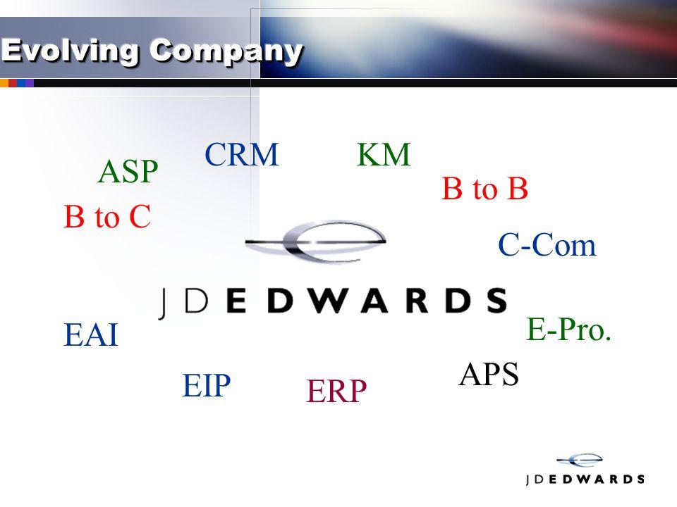 ERP CRMKM B to B B to C EAI APS EIP E-Pro. ASP C-Com