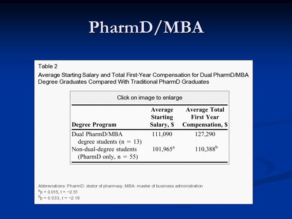 PharmD/MBA