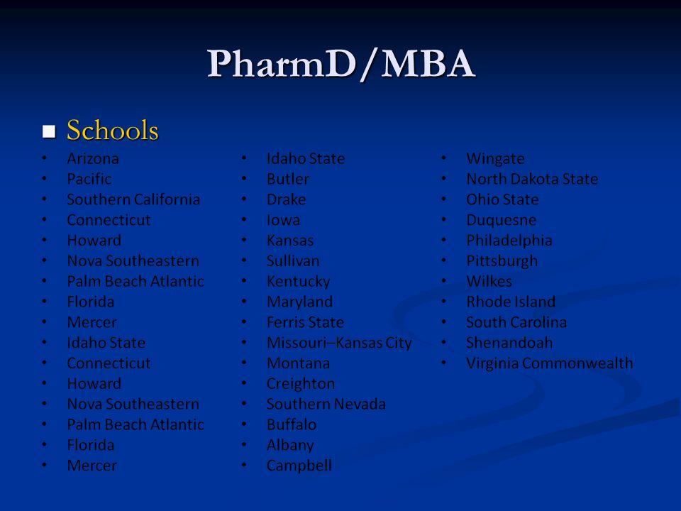 PharmD/MBA Schools Schools