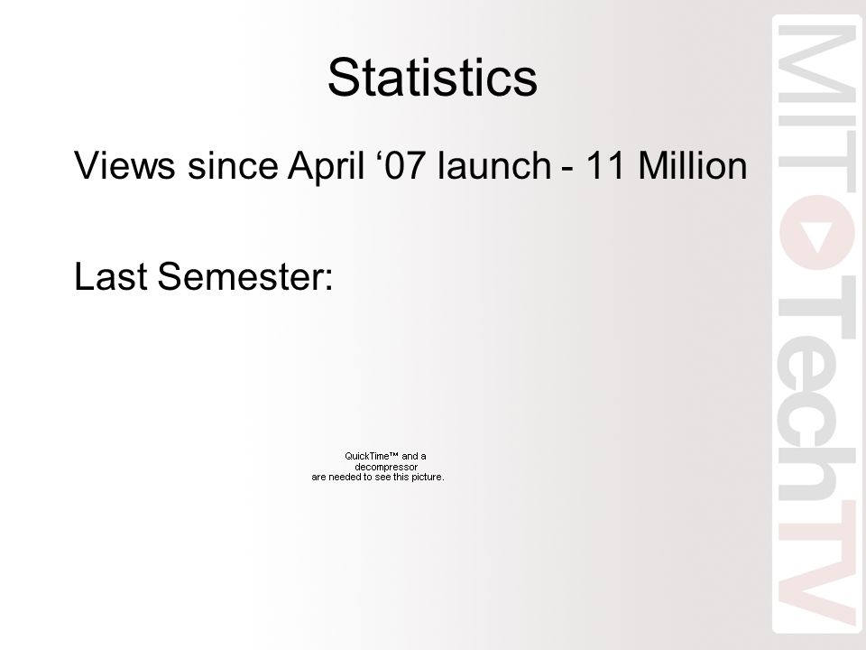 Statistics Cont. Total Videos as of October 5th, 2011 - 10,610