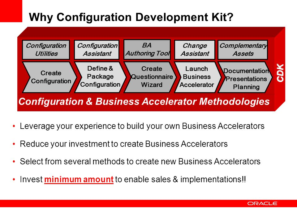 Why Configuration Development Kit? Leverage your experience to build your own Business Accelerators Reduce your investment to create Business Accelera