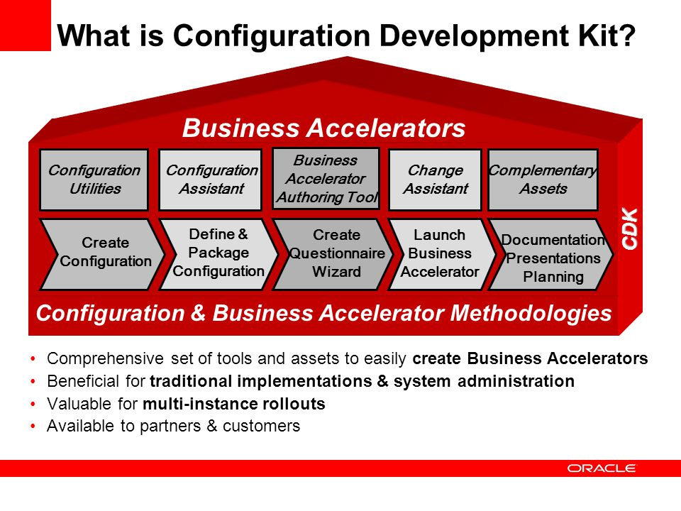 Configuration & Business Accelerator Methodologies What is Configuration Development Kit? Change Assistant Complementary Assets Configuration Assistan