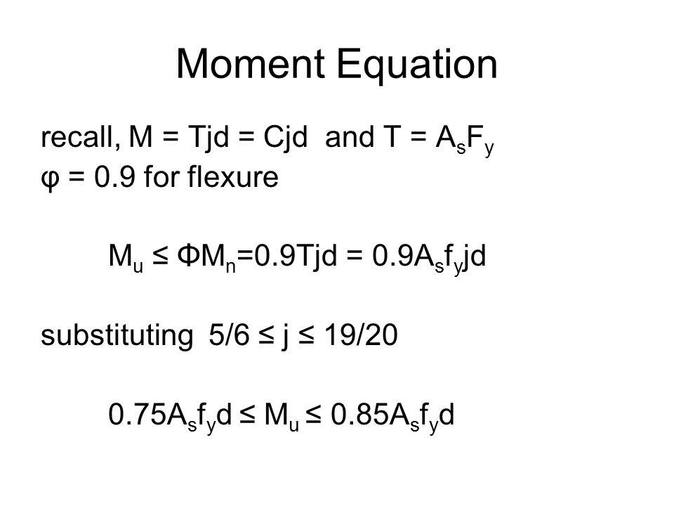 Reinforcement Ratio Compression reinforcement ratio Reinforcement ratio for beams