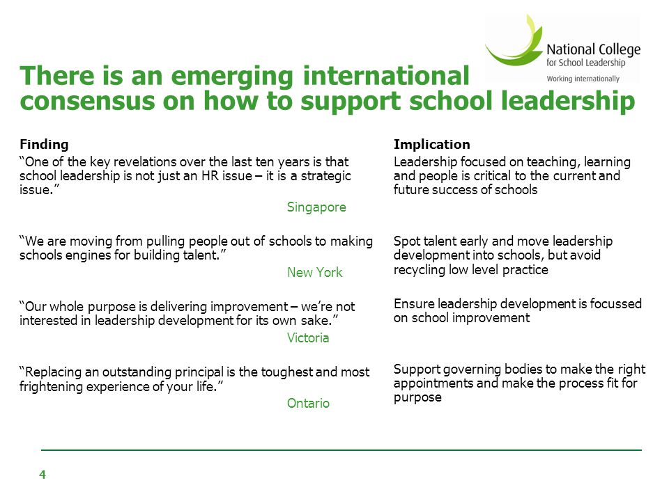 5 The National College for School Leadership works to develop and inspire great leaders of schools, early years settings and children's services so that they can make a positive difference to children's lives.