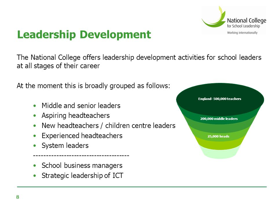 9 Programmes based on leadership standards −Shaping the future – creating a vision −Leading learning & teaching −Developing self and working with others −Managing the organisation −Securing accountability −Strengthening community A blended delivery model −Face-to-face learning −Individual self study and online learning −Collaborative reflection −Real application or enquiry based work in school −Masters level accreditation Leadership Development - How England- 500,000 teachers