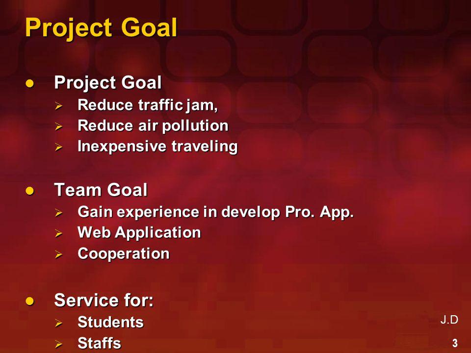 24 Agenda Project Goal Project Goal Project Schedule Project Schedule Introduce Carleton Carpool System Introduce Carleton Carpool System Focus of Development Focus of Development Team Experience Team Experience Future Tasks Future Tasks Schedule Schedule J.D