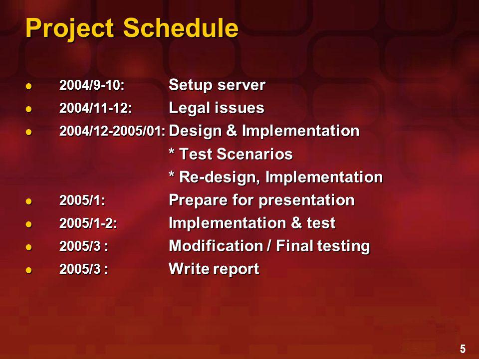 6 Agenda Project Goal Project Goal Project Schedule Project Schedule Introduce Carleton Carpool System Introduce Carleton Carpool System Focus of Development Focus of Development Team Experience Team Experience Future Tasks Future Tasks Schedule Schedule J.D