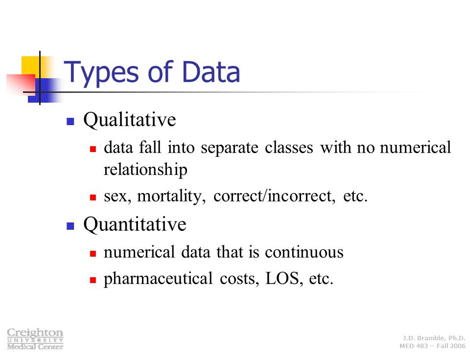 J.D. Bramble, Ph.D. MED 483 – Fall 2006 Types of Data Qualitative data fall into separate classes with no numerical relationship sex, mortality, corre
