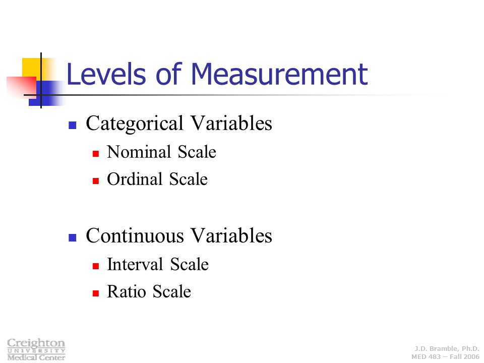 J.D. Bramble, Ph.D. MED 483 – Fall 2006 Levels of Measurement Categorical Variables Nominal Scale Ordinal Scale Continuous Variables Interval Scale Ra