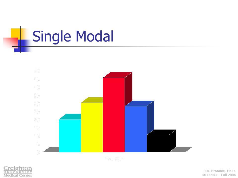 J.D. Bramble, Ph.D. MED 483 – Fall 2006 Single Modal