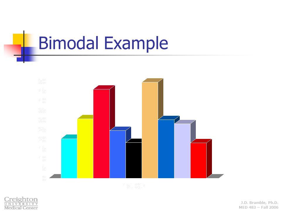 J.D. Bramble, Ph.D. MED 483 – Fall 2006 Bimodal Example