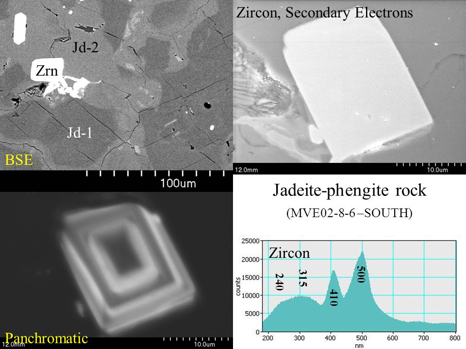 Zircon Panchromatic Jadeite-phengite rock (MVE02-8-6 –SOUTH) Panchromatic Zircon, Secondary Electrons BSE Jd-1 Zrn Jd-2 Zircon 500 410 315 240
