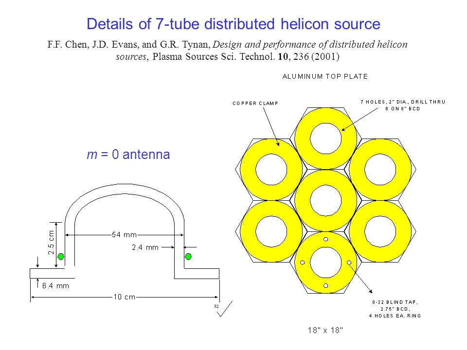 Details of 7-tube distributed helicon source F.F. Chen, J.D.