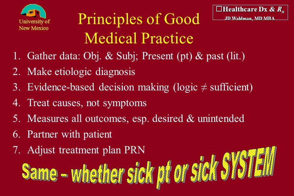 University of New Mexico Principles of Good Medical Practice Healthcare Dx & R x JD Waldman, MD MBA 1.Gather data: Obj. & Subj; Present (pt) & past (l