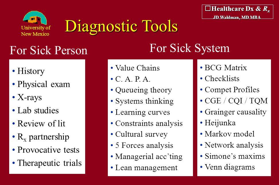 Illustrations Healthcare Dx & R x JD Waldman, MD MBA