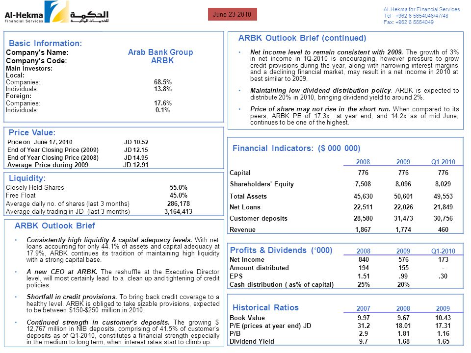Basic Information: Company s Name: Arab Bank Group Company s Code: ARBK Main Investors: Local: Companies:68.5% Individuals:13.8% Foreign: Companies:17.6% Individuals:0.1% Liquidity: Closely Held Shares55.0% Free Float45.0% Average daily no.