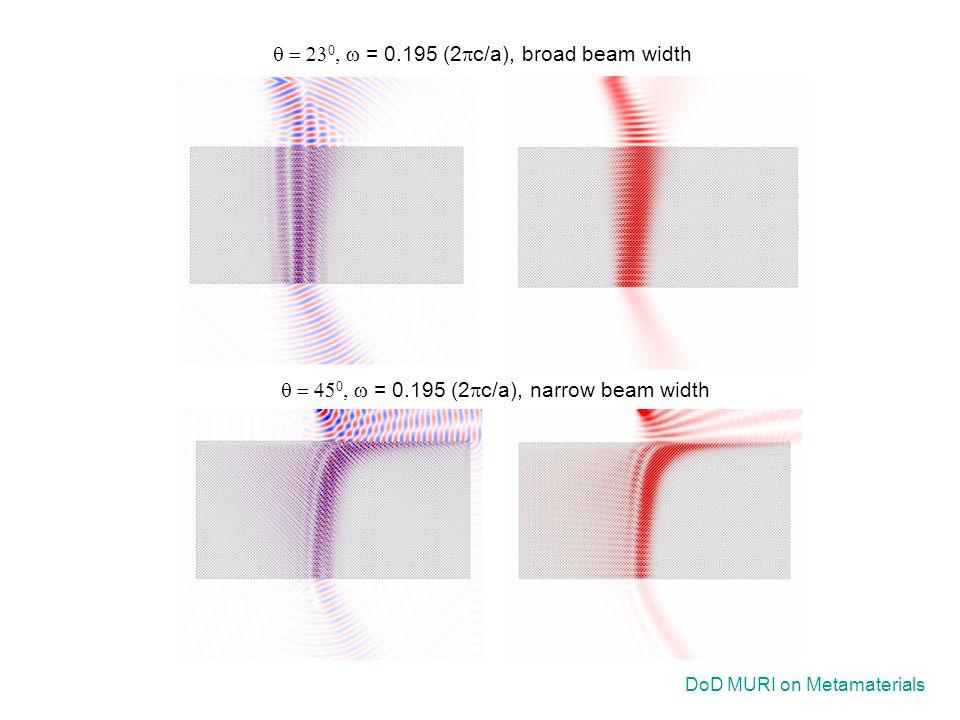 DoD MURI on Metamaterials    = 0.195 (2  c/a), narrow beam width    = 0.195 (2  c/a), broad beam width