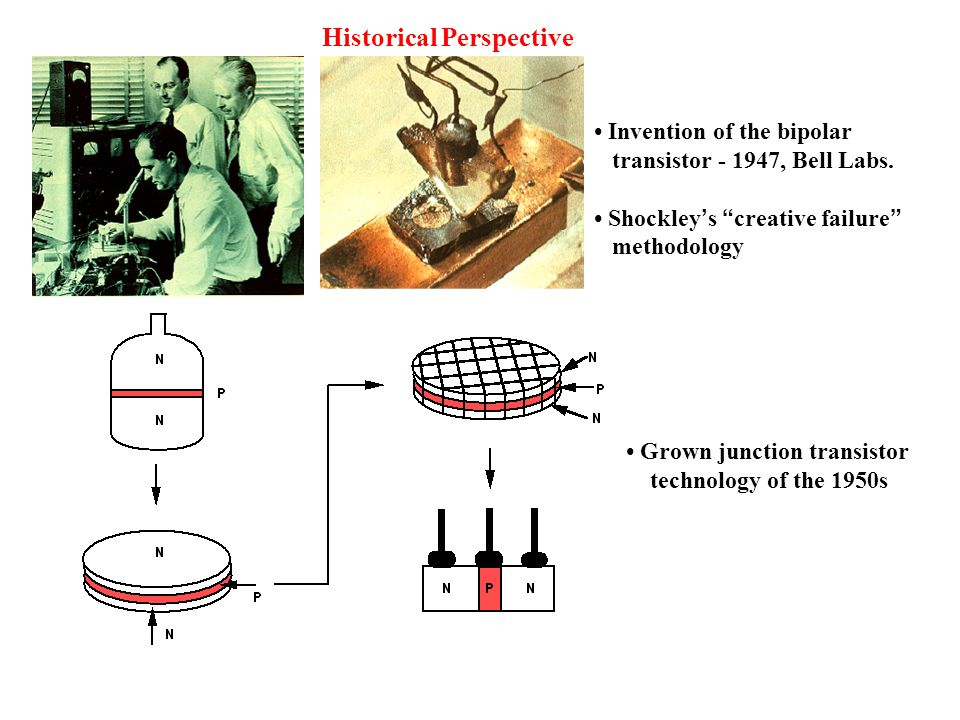 "Historical Perspective Invention of the bipolar transistor - 1947, Bell Labs. Shockley's ""creative failure"" methodology Grown junction transistor tech"