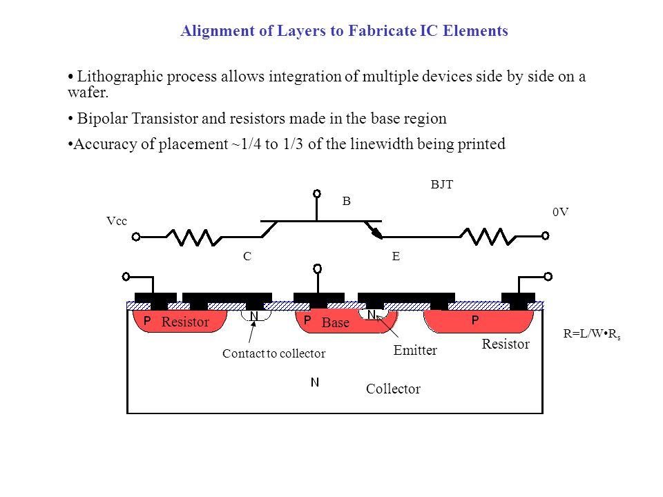 Alignment of Layers to Fabricate IC Elements Emitter Collector Resistor Base Resistor Lithographic process allows integration of multiple devices side