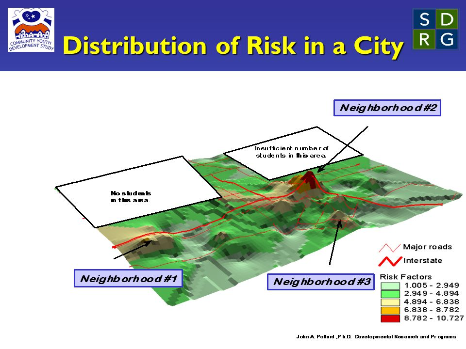 10 Distribution of Risk in a City