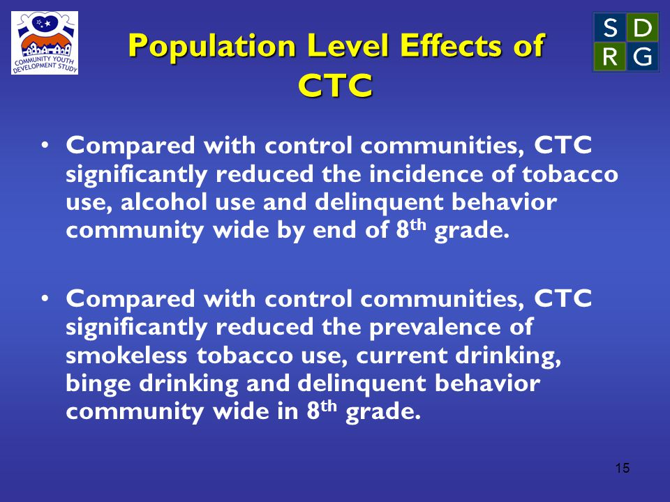 15 Population Level Effects of CTC Compared with control communities, CTC significantly reduced the incidence of tobacco use, alcohol use and delinquent behavior community wide by end of 8 th grade.
