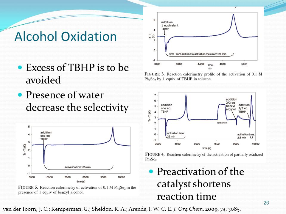 Excess of TBHP is to be avoided Presence of water decrease the selectivity Preactivation of the catalyst shortens reaction time 26 Alcohol Oxidation van der Toorn, J.