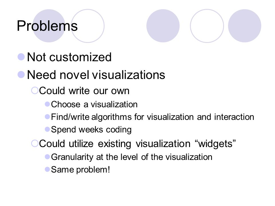 Display Component Renders VisualItems to screen Provides user interface callbacks Supports tool tips, graphics transforms, on-screen text editing Data SetEntityAbstract Data Vis Filters View VisualItem ViewView Controllers Renderer / Display Vis