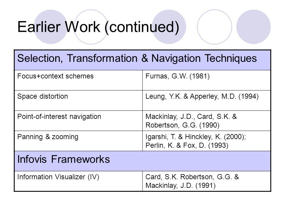 Earlier Work (continued) Graph Drawing graphviz packagehttp://www.research.att.com/sw/tools/g raphviz Graph Visualization Framework (GVF)Marshall, M.S., Herman, I.