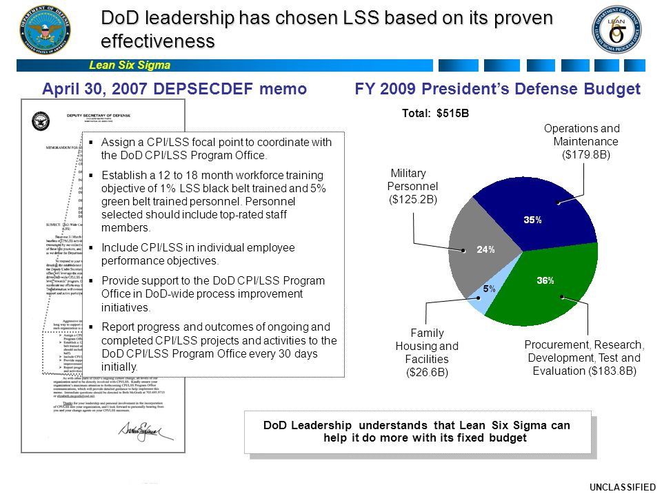 Lean Six Sigma UNCLASSIFIED DoD leadership has chosen LSS based on its proven effectiveness April 30, 2007 DEPSECDEF memo  Assign a CPI/LSS focal point to coordinate with the DoD CPI/LSS Program Office.