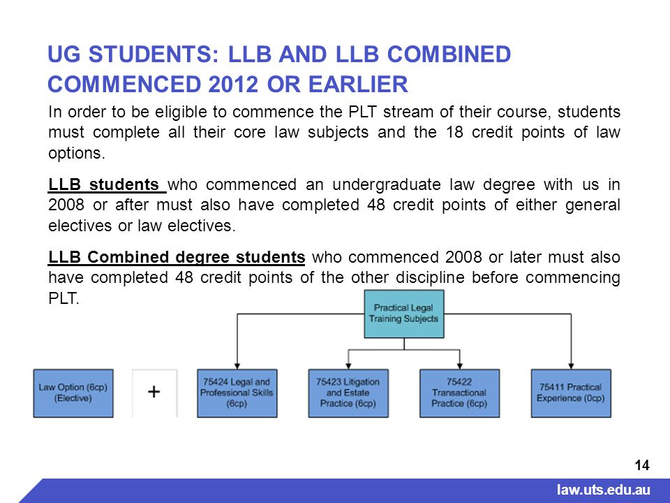 14 UG STUDENTS: LLB AND LLB COMBINED COMMENCED 2012 OR EARLIER In order to be eligible to commence the PLT stream of their course, students must complete all their core law subjects and the 18 credit points of law options.