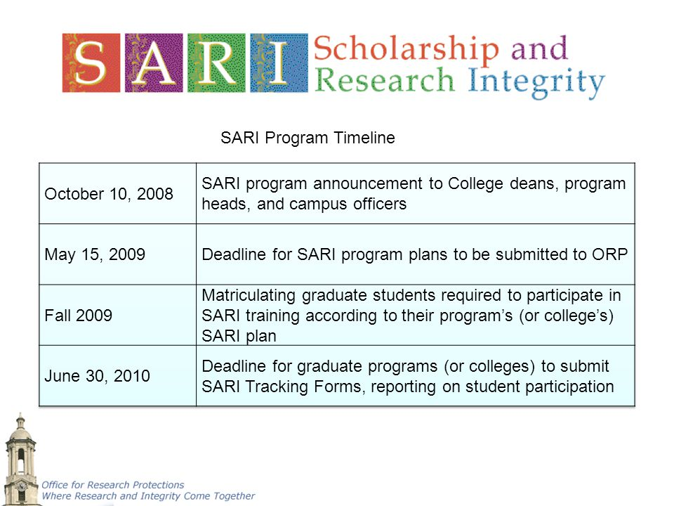 SARI Program Timeline