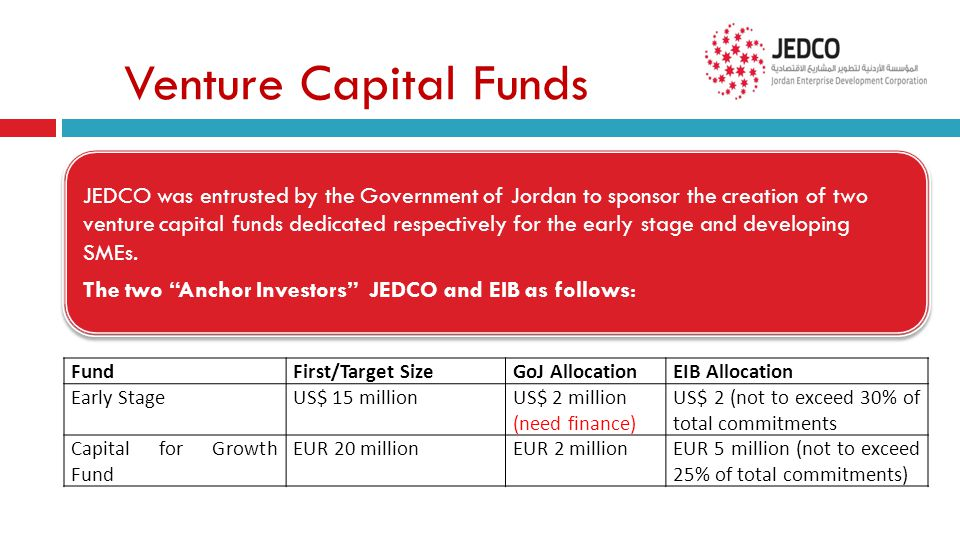 Venture Capital Funds JEDCO was entrusted by the Government of Jordan to sponsor the creation of two venture capital funds dedicated respectively for the early stage and developing SMEs.