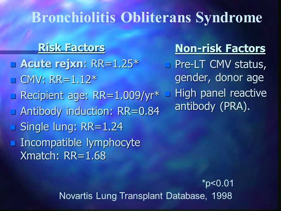 BOS: Stanford Experience Prevalence of BOS > 3 months post-transplant ~ 64% Reinchenspurner H, et al.