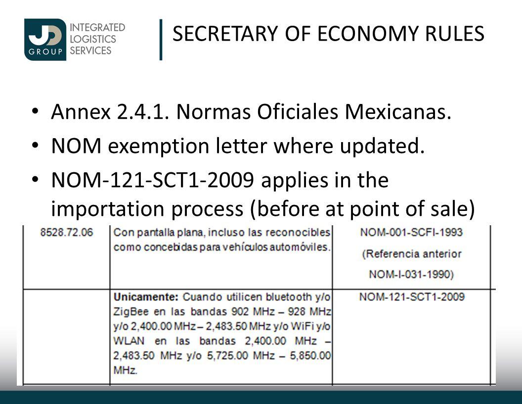 SECRETARY OF ECONOMY RULES Annex 2.4.1. Normas Oficiales Mexicanas.