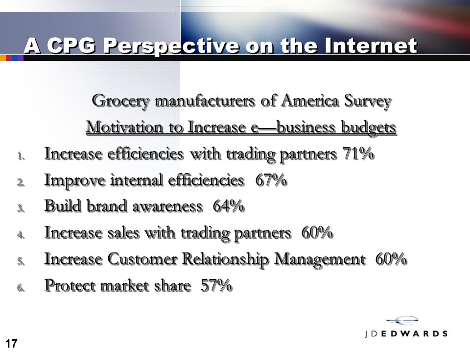 17 A CPG Perspective on the Internet Grocery manufacturers of America Survey Motivation to Increase e—business budgets 1.