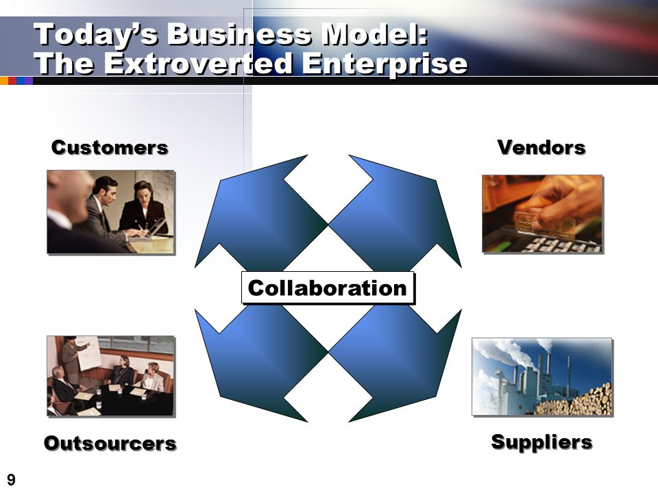 9 Today's Business Model: The Extroverted Enterprise Outsourcers Collaboration Suppliers Vendors Customers
