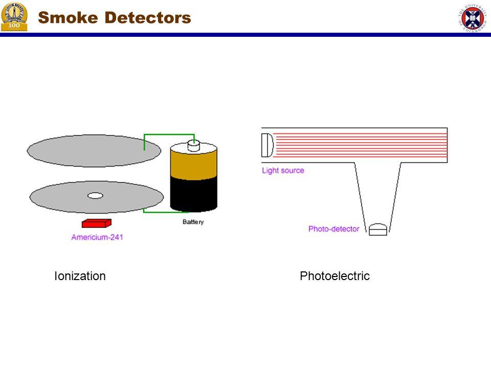 Smoke Detectors IonizationPhotoelectric