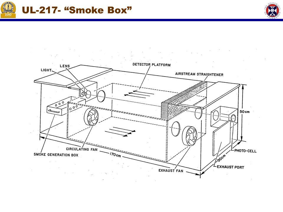 UL-217- Smoke Box