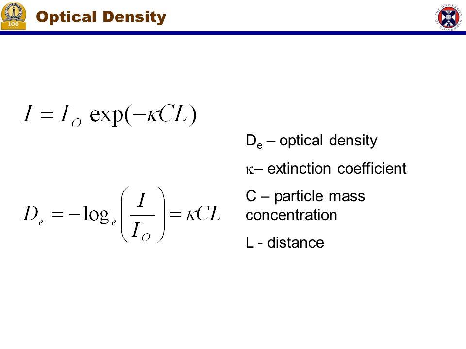 Optical Density D e – optical density  – extinction coefficient C – particle mass concentration L - distance