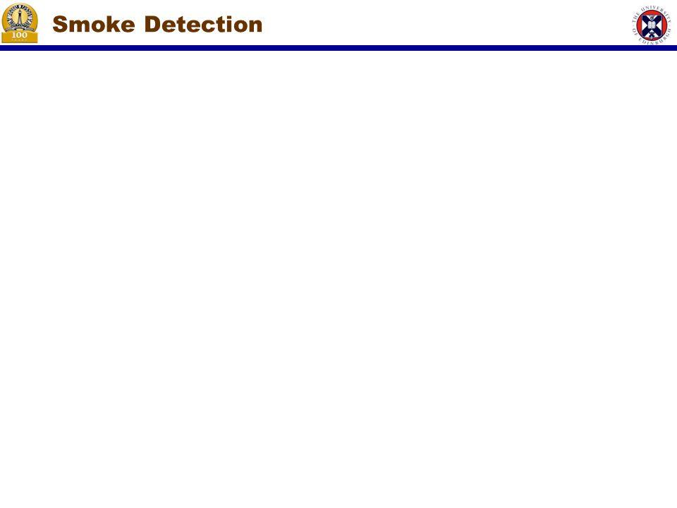 Smoke Detection