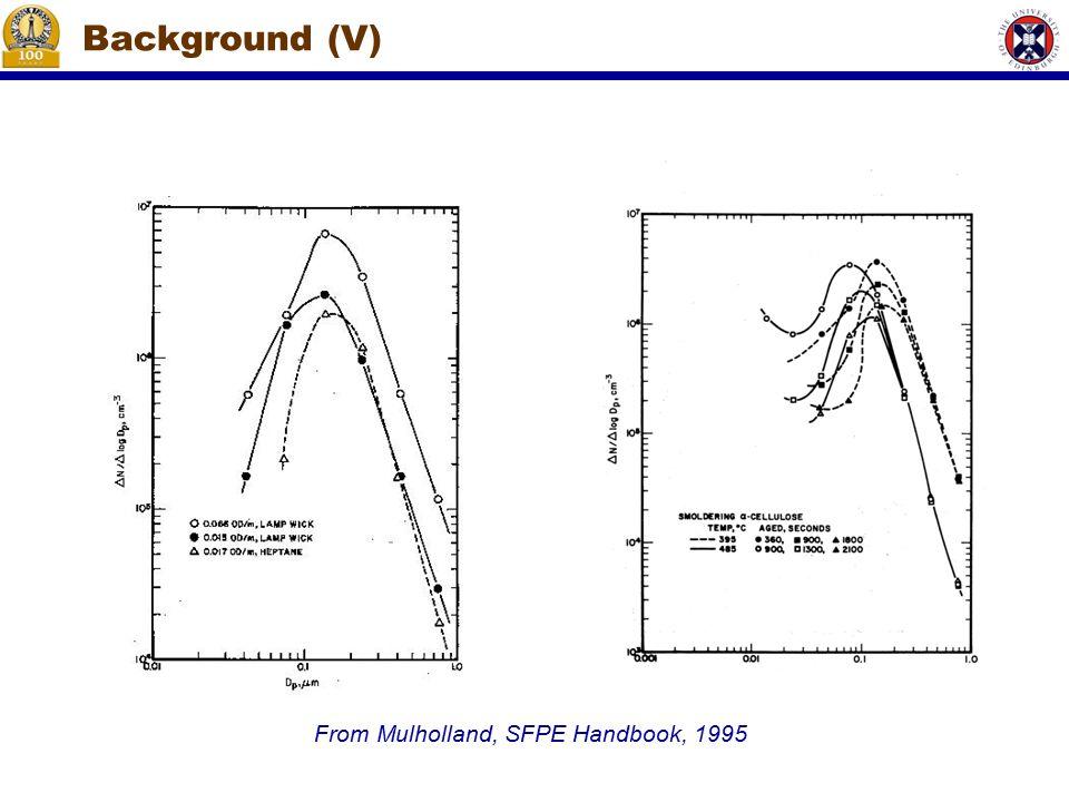 Background (V) From Mulholland, SFPE Handbook, 1995
