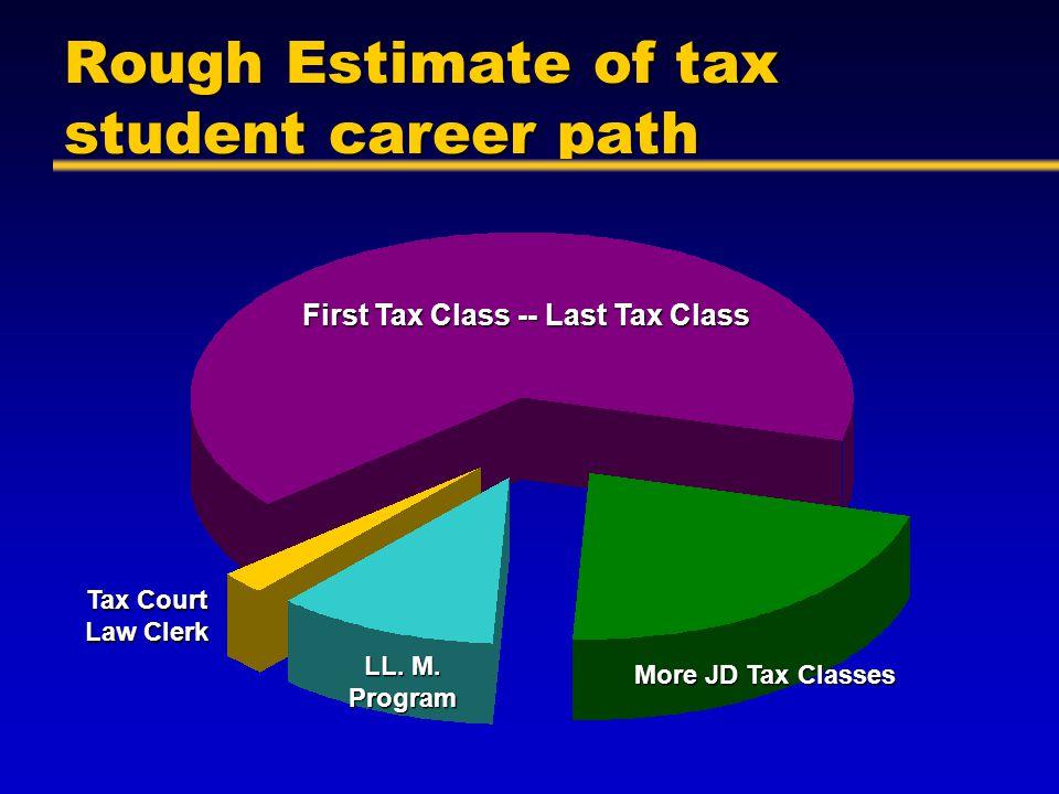 First & Last Tax Class = No More Steps Congratulations !