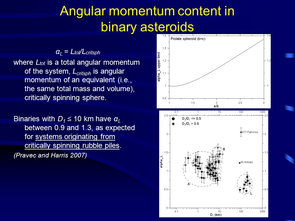 Angular momentum content in binary asteroids α L = L tot /L critsph where L tot is a total angular momentum of the system, L critsph is angular momentum of an equivalent (i.e., the same total mass and volume), critically spinning sphere.