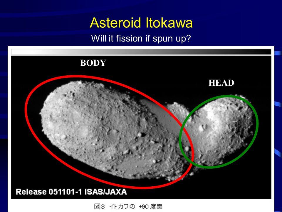 D.J. Scheeres, A. Richard Seebass Chair, University of Colorado at Boulder Asteroid Itokawa BODY HEAD  ∗ ∗ Will it fission if spun up?