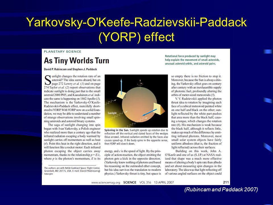 Yarkovsky-O Keefe-Radzievskii-Paddack (YORP) effect (Rubincam and Paddack 2007)