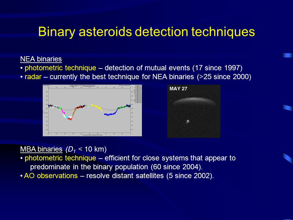 Binary asteroids detection techniques NEA binaries photometric technique – detection of mutual events (17 since 1997) radar – currently the best technique for NEA binaries (>25 since 2000) MBA binaries (D 1 < 10 km) photometric technique – efficient for close systems that appear to predominate in the binary population (60 since 2004).
