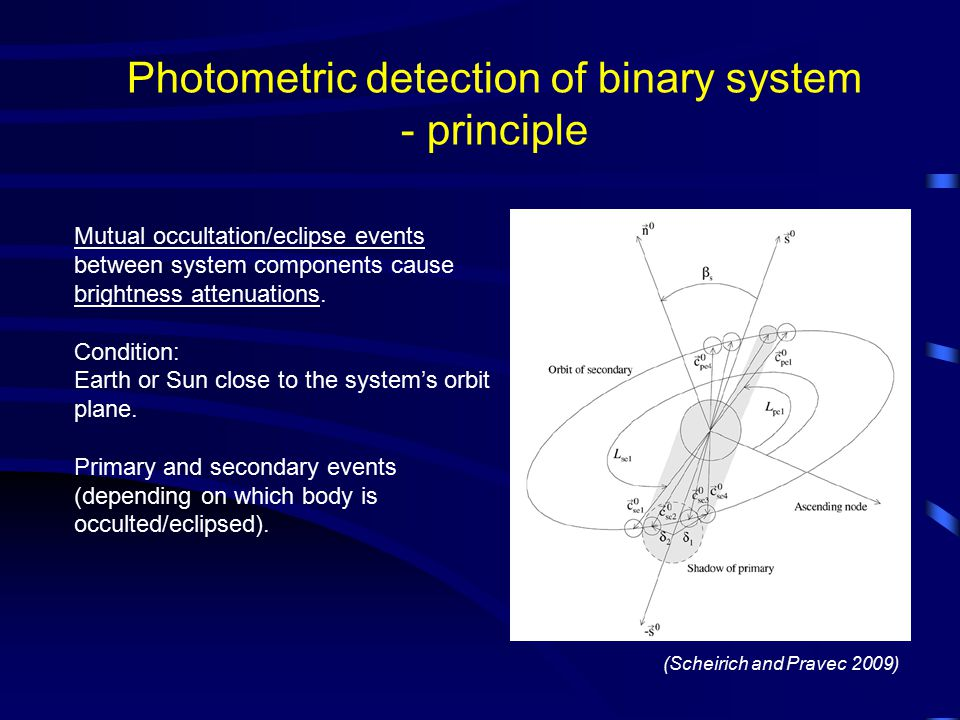 Photometric detection of binary system - principle (Scheirich and Pravec 2009) Mutual occultation/eclipse events between system components cause brightness attenuations.