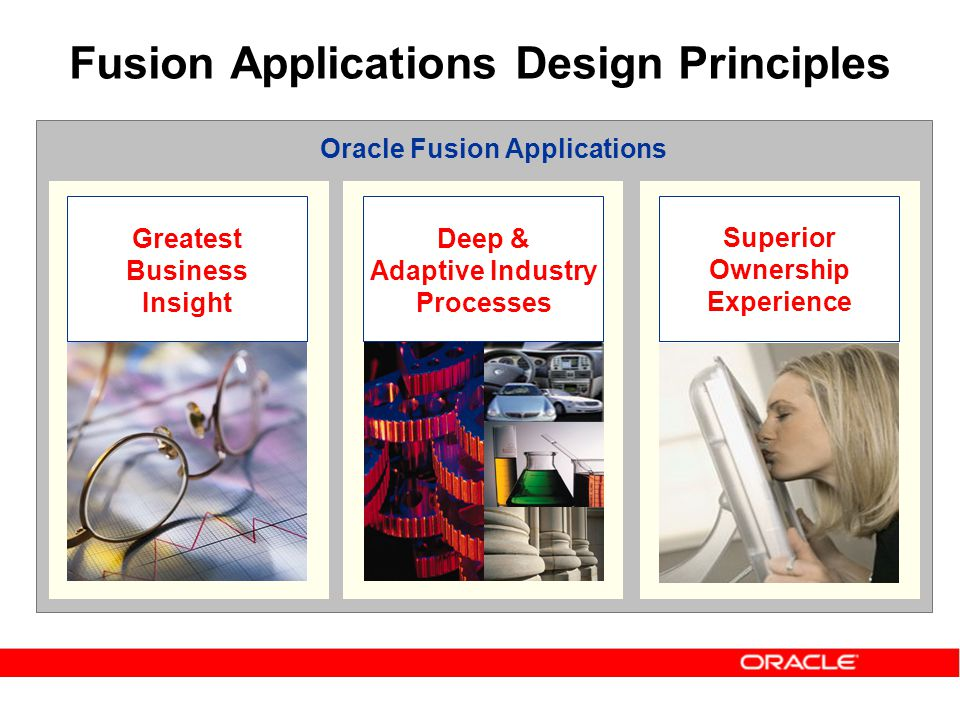 Oracle Fusion Applications Fusion Applications Design Principles Greatest Business Insight Deep & Adaptive Industry Processes Superior Ownership Experience