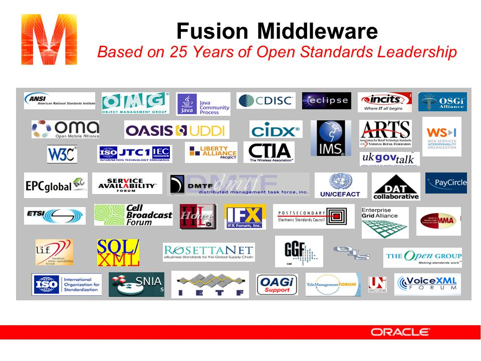 Fusion Middleware Based on 25 Years of Open Standards Leadership